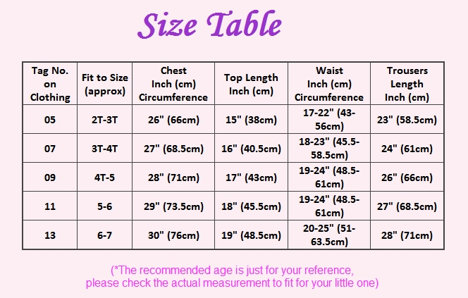 """Tip #9: The Labeled Size is the Maximum Size When No Age Range is Listed Up until the age of 24 months, if an item is labeled """"12 months"""" or """"18 months"""" without an age range, translate it to mean """""""" or """"12 - 18"""" months."""